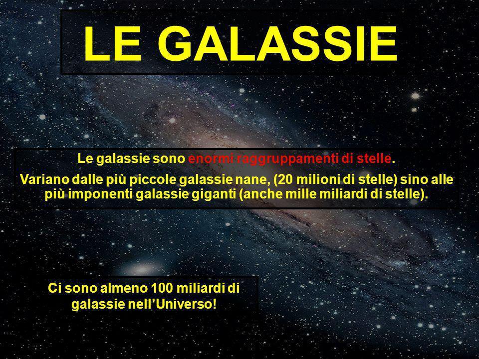 LE GALASSIE Le galassie sono enormi raggruppamenti di stelle. Variano dalle più piccole galassie nane, (20 milioni di stelle) sino alle più imponenti