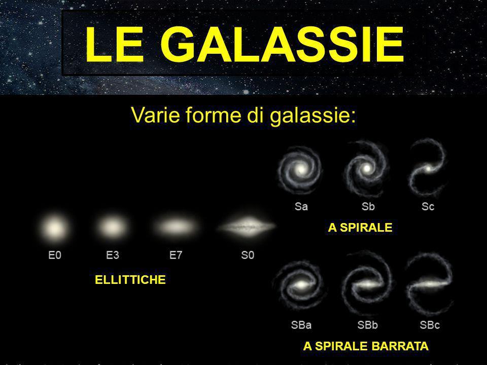 LE GALASSIE Tutte le stelle che formano una galassia orbitano attorno ad un comune centro di massa, quasi sempre occupato da un buco nero super- massiccio (il tipo più grande di buco nero).