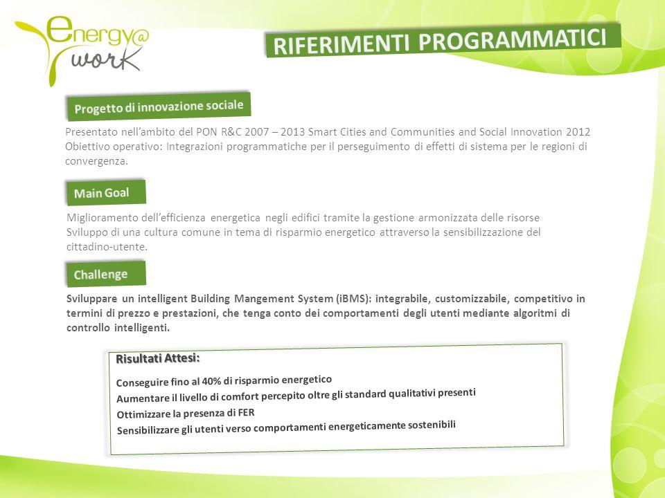 Presentato nell'ambito del PON R&C 2007 – 2013 Smart Cities and Communities and Social Innovation 2012 Obiettivo operativo: Integrazioni programmatich