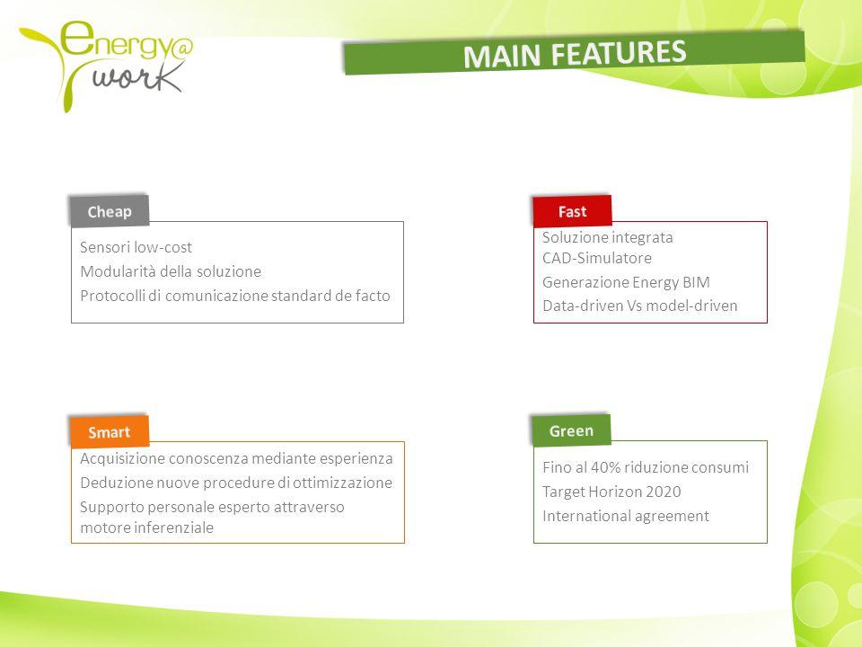 Sensori low-cost Modularità della soluzione Protocolli di comunicazione standard de facto Soluzione integrata CAD-Simulatore Generazione Energy BIM Da