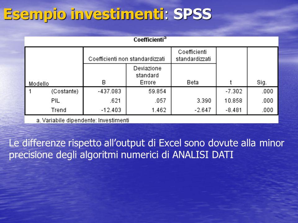 Esempio investimenti: SPSS Le differenze rispetto all'output di Excel sono dovute alla minor precisione degli algoritmi numerici di ANALISI DATI
