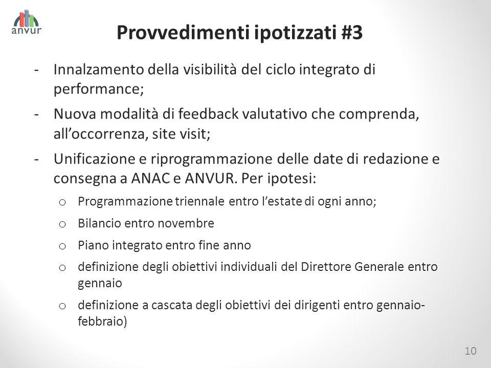 10 Provvedimenti ipotizzati #3 -Innalzamento della visibilità del ciclo integrato di performance; -Nuova modalità di feedback valutativo che comprenda