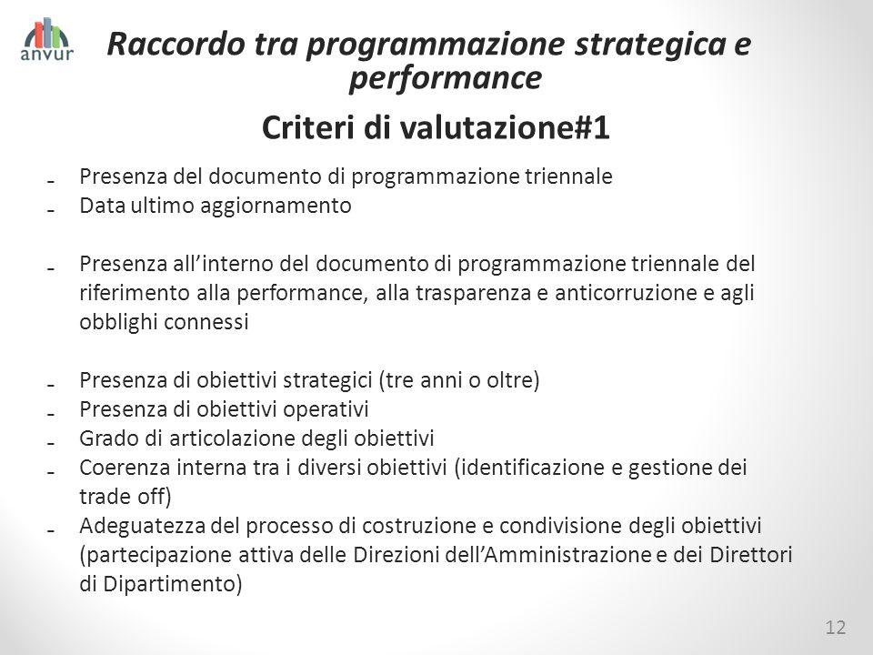 Raccordo tra programmazione strategica e performance 12 ₋Presenza del documento di programmazione triennale ₋Data ultimo aggiornamento ₋Presenza all'i