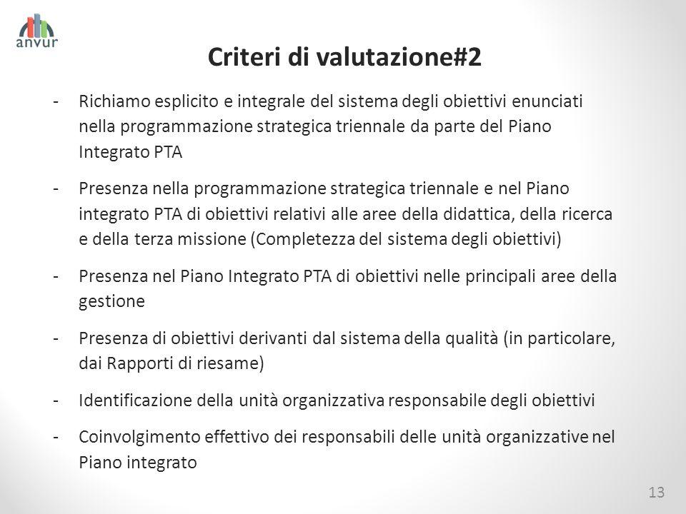 Criteri di valutazione#2 13 -Richiamo esplicito e integrale del sistema degli obiettivi enunciati nella programmazione strategica triennale da parte d