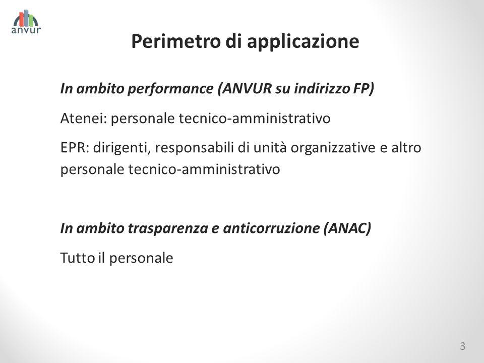 3 Perimetro di applicazione In ambito performance (ANVUR su indirizzo FP) Atenei: personale tecnico-amministrativo EPR: dirigenti, responsabili di uni