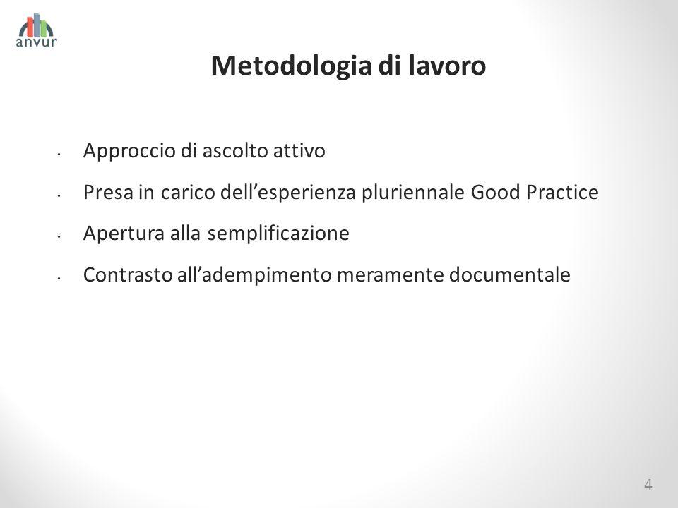 4 Metodologia di lavoro Approccio di ascolto attivo Presa in carico dell'esperienza pluriennale Good Practice Apertura alla semplificazione Contrasto