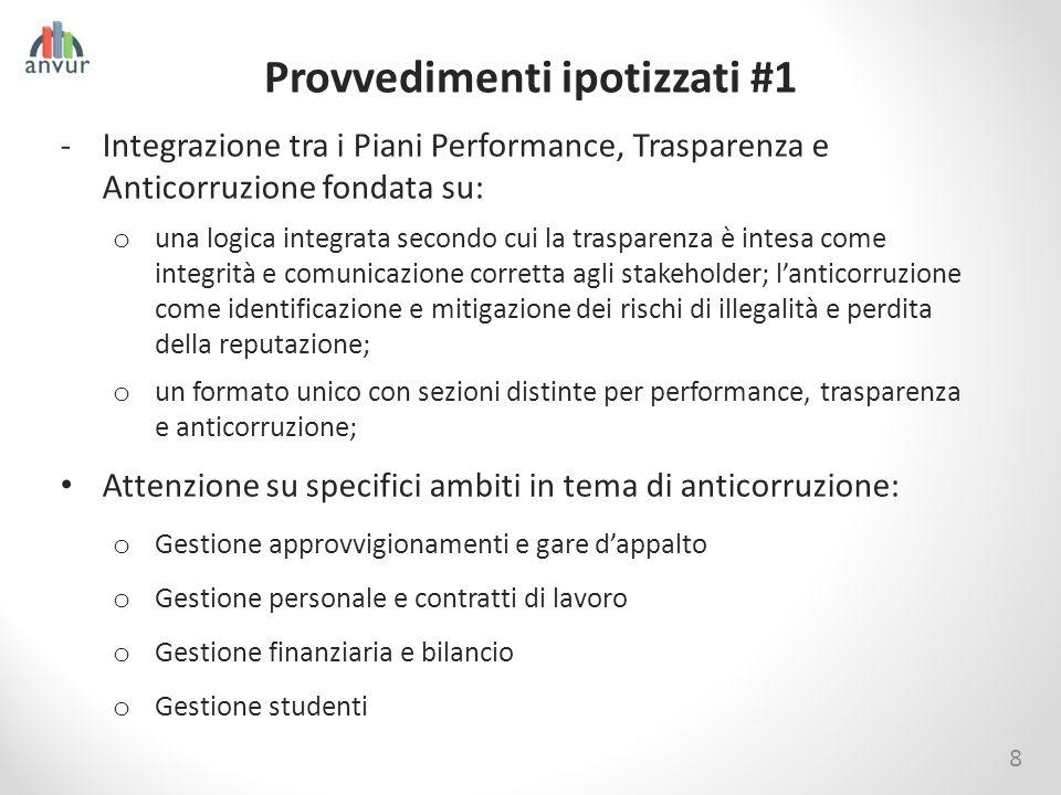 8 -Integrazione tra i Piani Performance, Trasparenza e Anticorruzione fondata su: o una logica integrata secondo cui la trasparenza è intesa come inte
