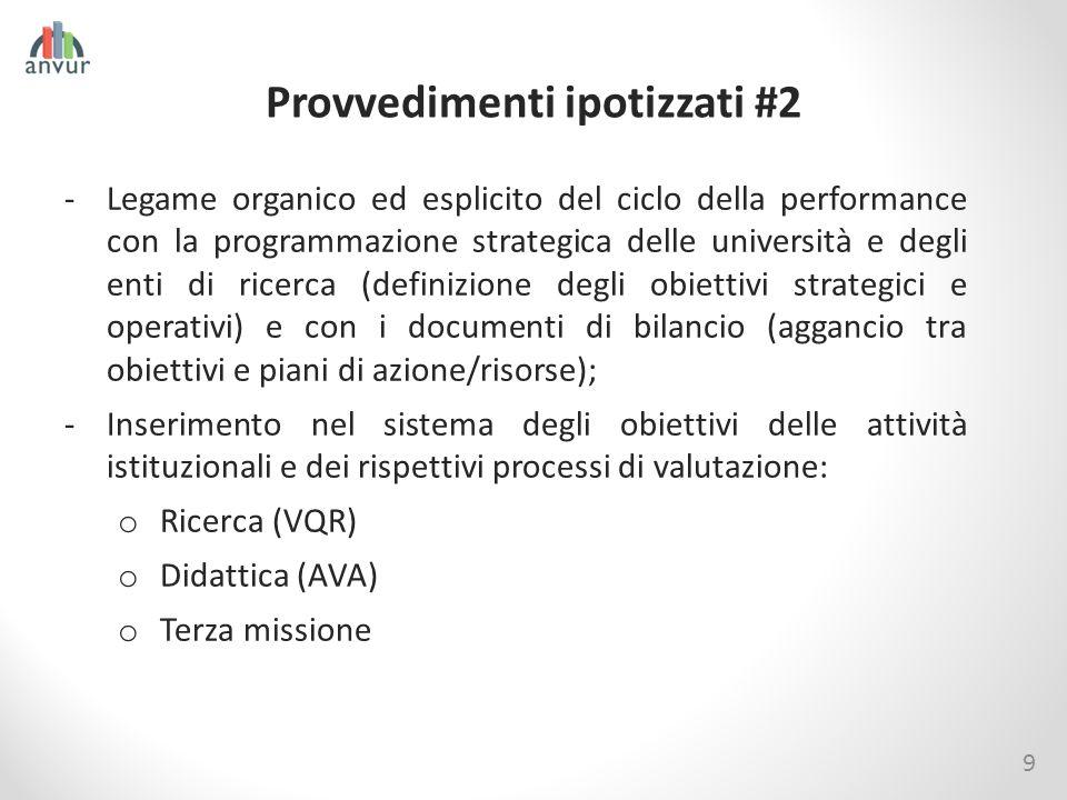 9 Provvedimenti ipotizzati #2 -Legame organico ed esplicito del ciclo della performance con la programmazione strategica delle università e degli enti