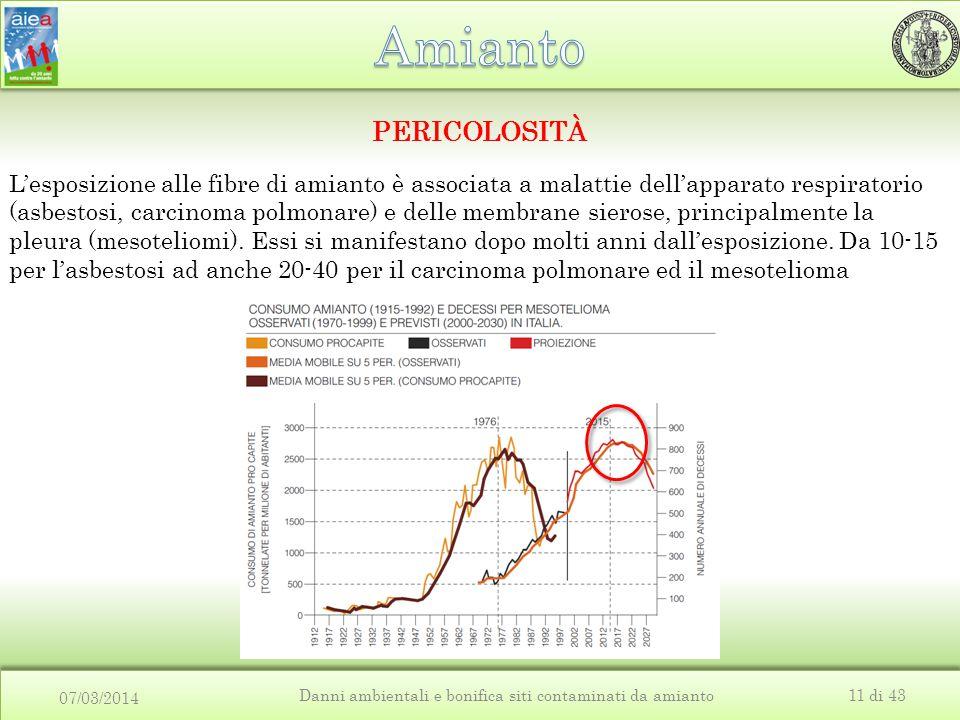 07/03/2014 Danni ambientali e bonifica siti contaminati da amianto11 di 43 PERICOLOSITÀ L'esposizione alle fibre di amianto è associata a malattie dell'apparato respiratorio (asbestosi, carcinoma polmonare) e delle membrane sierose, principalmente la pleura (mesoteliomi).