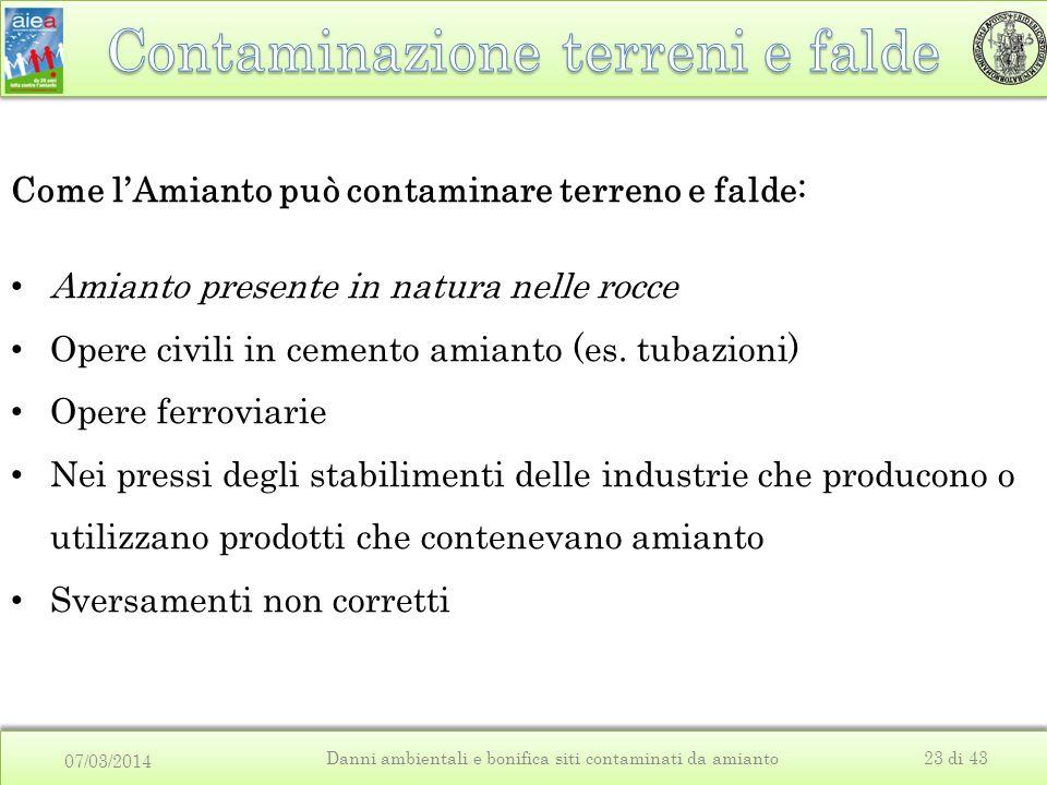 07/03/2014 Danni ambientali e bonifica siti contaminati da amianto23 di 43 Come l'Amianto può contaminare terreno e falde: Amianto presente in natura