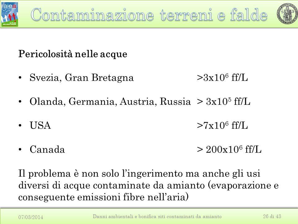 07/03/2014 Danni ambientali e bonifica siti contaminati da amianto26 di 43 Pericolosità nelle acque Svezia, Gran Bretagna >3x10 6 ff/L Olanda, Germania, Austria, Russia > 3x10 5 ff/L USA >7x10 6 ff/L Canada > 200x10 6 ff/L Il problema è non solo l'ingerimento ma anche gli usi diversi di acque contaminate da amianto (evaporazione e conseguente emissioni fibre nell'aria)