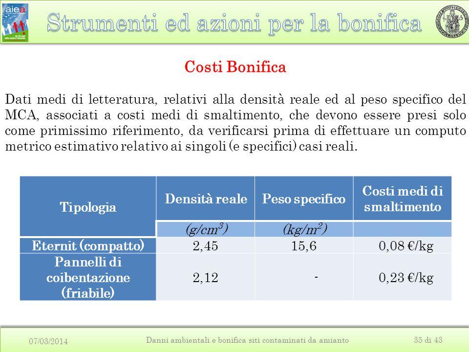 07/03/2014 Danni ambientali e bonifica siti contaminati da amianto35 di 43 Costi Bonifica Dati medi di letteratura, relativi alla densità reale ed al