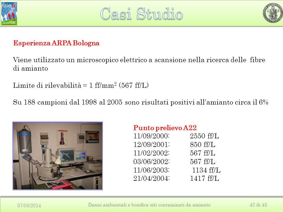 07/03/2014 Danni ambientali e bonifica siti contaminati da amianto42 di 43 Esperienza ARPA Bologna Viene utilizzato un microscopico elettrico a scansione nella ricerca delle fibre di amianto Limite di rilevabilità = 1 ff/mm 2 (567 ff/L) Su 188 campioni dal 1998 al 2005 sono risultati positivi all'amianto circa il 6% Punto prelievo A22 11/09/2000:2550 ff/L 12/09/2001: 850 ff/L 11/02/2002: 567 ff/L 03/06/2002: 567 ff/L 11/06/2003: 1134 ff/L 21/04/2004: 1417 ff/L
