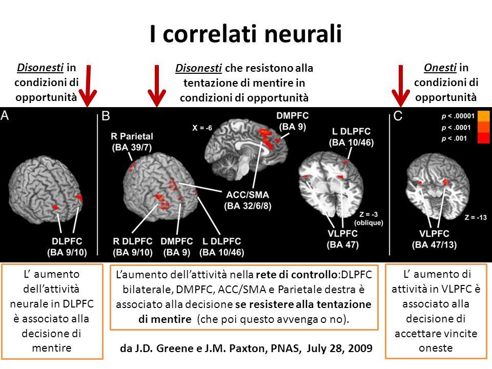 I correlati neurali Disonesti in condizioni di opportunità Disonesti che resistono alla tentazione di mentire in condizioni di opportunità Onesti in c