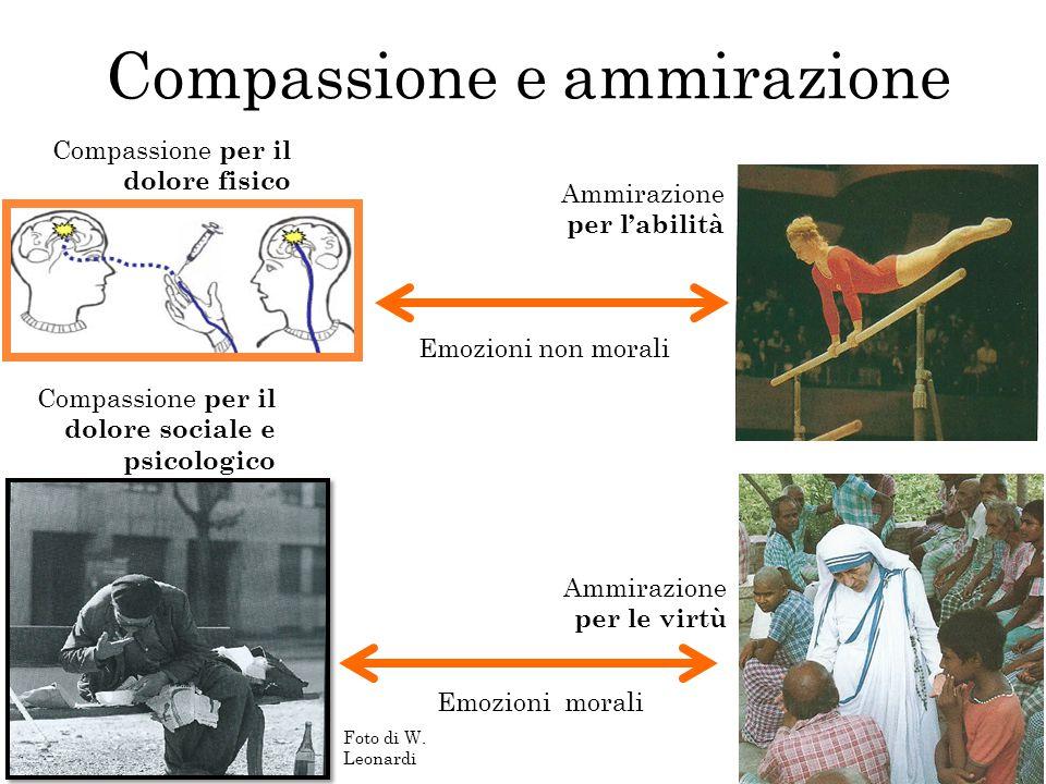 Compassione e ammirazione Foto di W. Leonardi Compassione per il dolore sociale e psicologico Compassione per il dolore fisico Ammirazione per l'abili