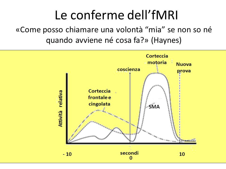 """- 10 0 10 SMA Le conferme dell'fMRI «Come posso chiamare una volontà """"mia"""" se non so né quando avviene né cosa fa?» (Haynes)"""