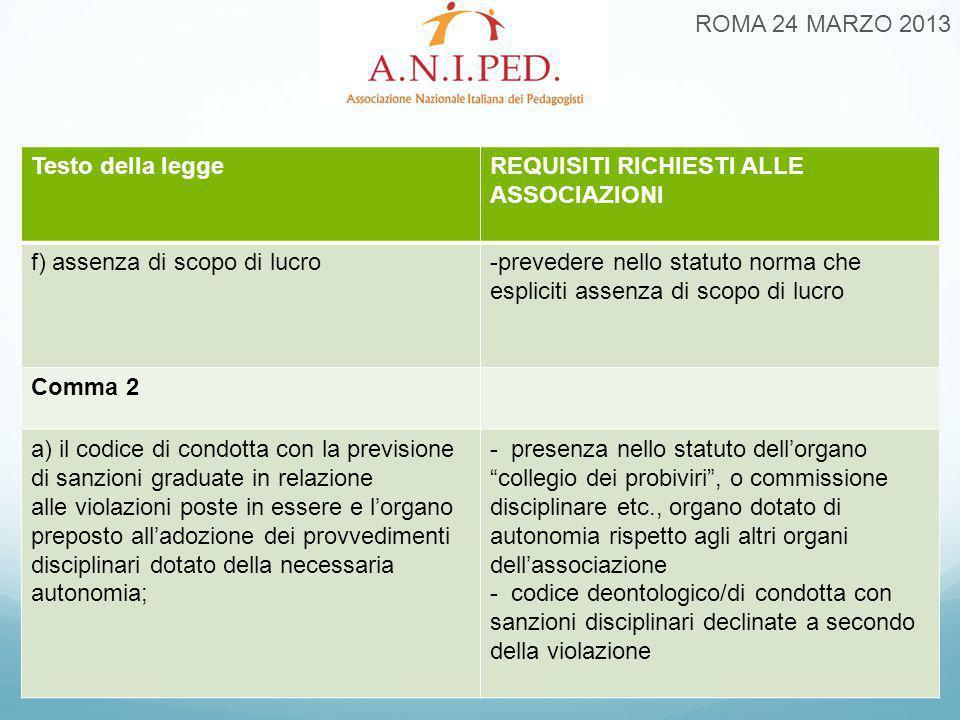 ROMA 24 MARZO 2013 Testo della leggeREQUISITI RICHIESTI ALLE ASSOCIAZIONI f) assenza di scopo di lucro-prevedere nello statuto norma che espliciti ass