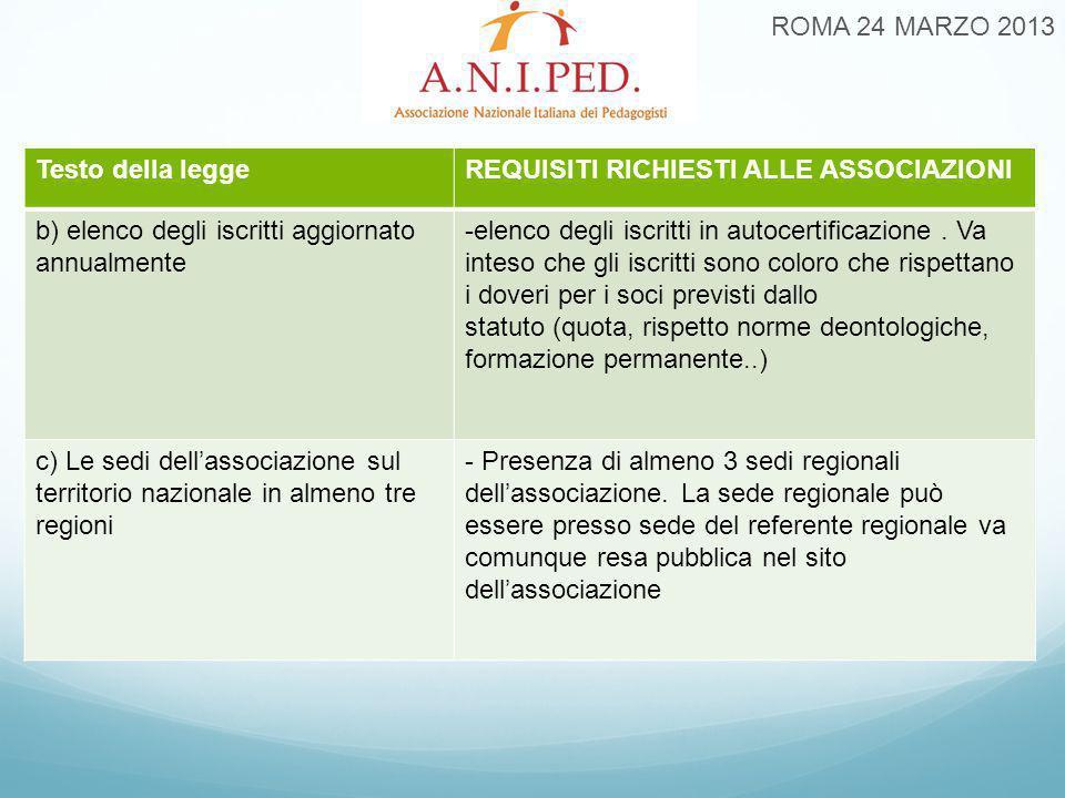 ROMA 24 MARZO 2013 Testo della leggeREQUISITI RICHIESTI ALLE ASSOCIAZIONI b) elenco degli iscritti aggiornato annualmente -elenco degli iscritti in au