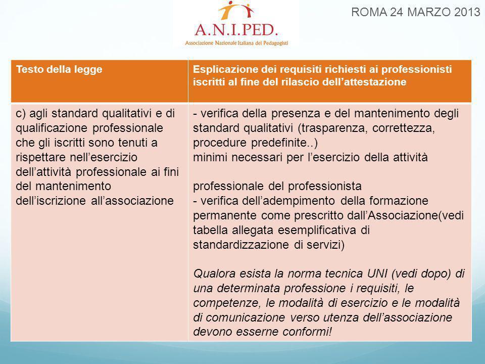 ROMA 24 MARZO 2013 Testo della leggeEsplicazione dei requisiti richiesti ai professionisti iscritti al fine del rilascio dell'attestazione c) agli sta