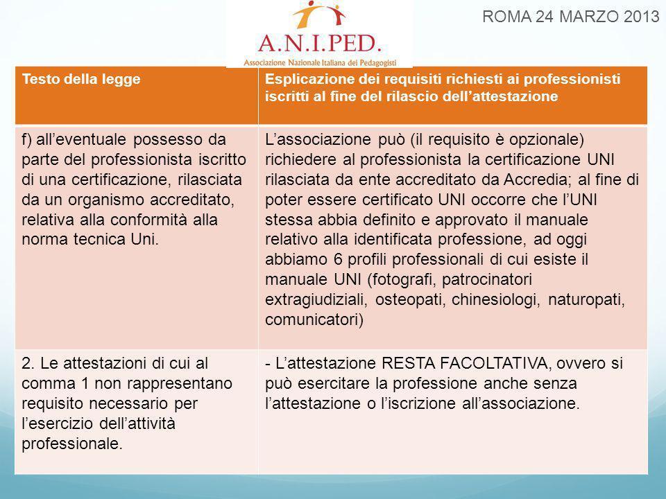 ROMA 24 MARZO 2013 Testo della leggeEsplicazione dei requisiti richiesti ai professionisti iscritti al fine del rilascio dell'attestazione f) all'even