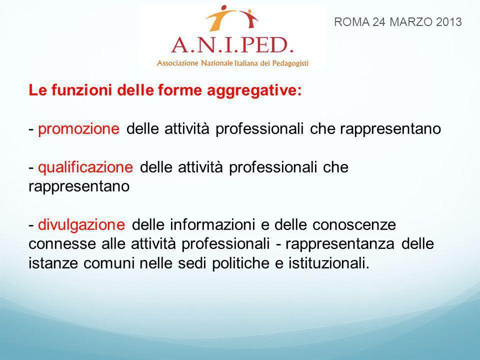 Le funzioni delle forme aggregative: - promozione delle attività professionali che rappresentano - qualificazione delle attività professionali che r