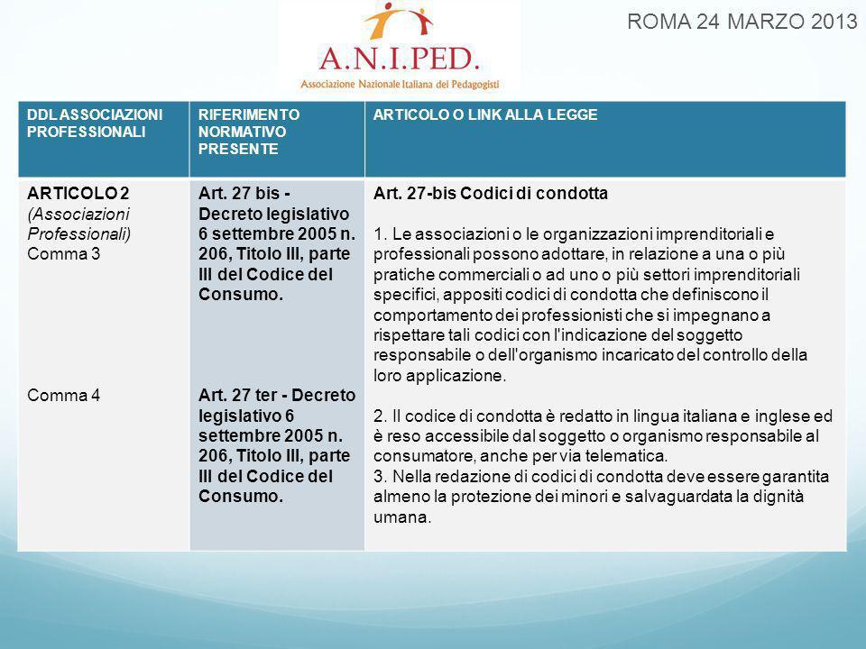 ROMA 24 MARZO 2013 DDL ASSOCIAZIONI PROFESSIONALI RIFERIMENTO NORMATIVO PRESENTE ARTICOLO O LINK ALLA LEGGE ARTICOLO 2 (Associazioni Professionali) Co