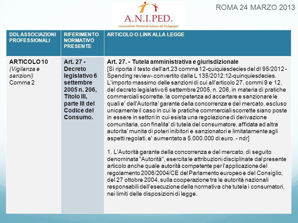ROMA 24 MARZO 2013 DDL ASSOCIAZIONI PROFESSIONALI RIFERIMENTO NORMATIVO PRESENTE ARTICOLO O LINK ALLA LEGGE ARTICOLO 10 (Vigilanza e sanzioni) Comma 2
