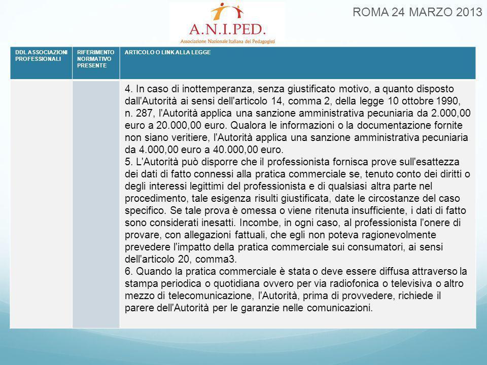 ROMA 24 MARZO 2013 DDL ASSOCIAZIONI PROFESSIONALI RIFERIMENTO NORMATIVO PRESENTE ARTICOLO O LINK ALLA LEGGE 4. In caso di inottemperanza, senza giusti
