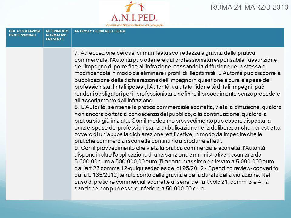 ROMA 24 MARZO 2013 DDL ASSOCIAZIONI PROFESSIONALI RIFERIMENTO NORMATIVO PRESENTE ARTICOLO O LINK ALLA LEGGE 7. Ad eccezione dei casi di manifesta scor
