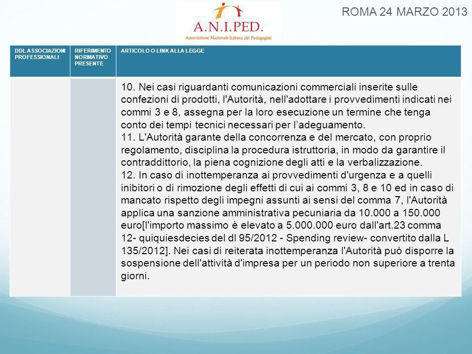 ROMA 24 MARZO 2013 DDL ASSOCIAZIONI PROFESSIONALI RIFERIMENTO NORMATIVO PRESENTE ARTICOLO O LINK ALLA LEGGE 10. Nei casi riguardanti comunicazioni com