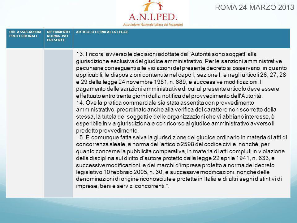 ROMA 24 MARZO 2013 DDL ASSOCIAZIONI PROFESSIONALI RIFERIMENTO NORMATIVO PRESENTE ARTICOLO O LINK ALLA LEGGE 13. I ricorsi avverso le decisioni adottat