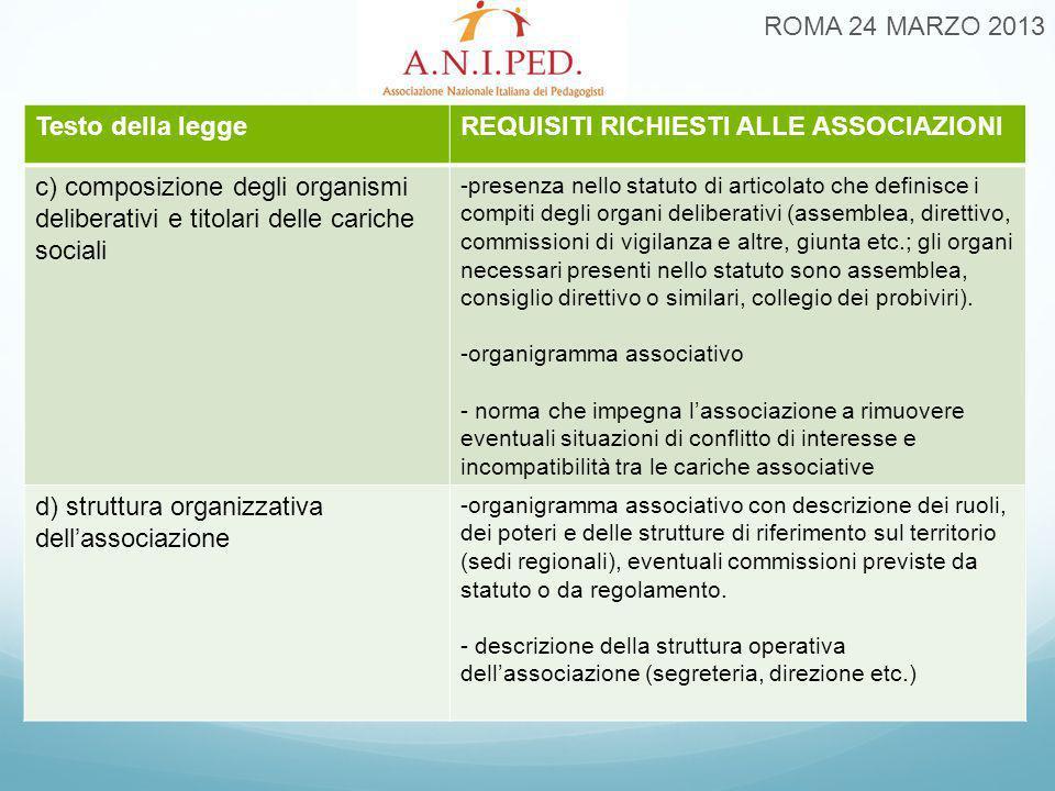 ROMA 24 MARZO 2013 Testo della leggeREQUISITI RICHIESTI ALLE ASSOCIAZIONI c) composizione degli organismi deliberativi e titolari delle cariche social