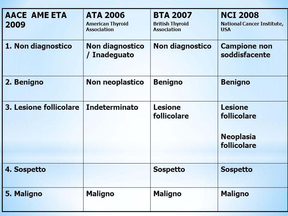 AACE AME ETA 2009 ATA 2006 American Thyroid Association BTA 2007 British Thyroid Association NCI 2008 National Cancer Institute, USA 1. Non diagnostic