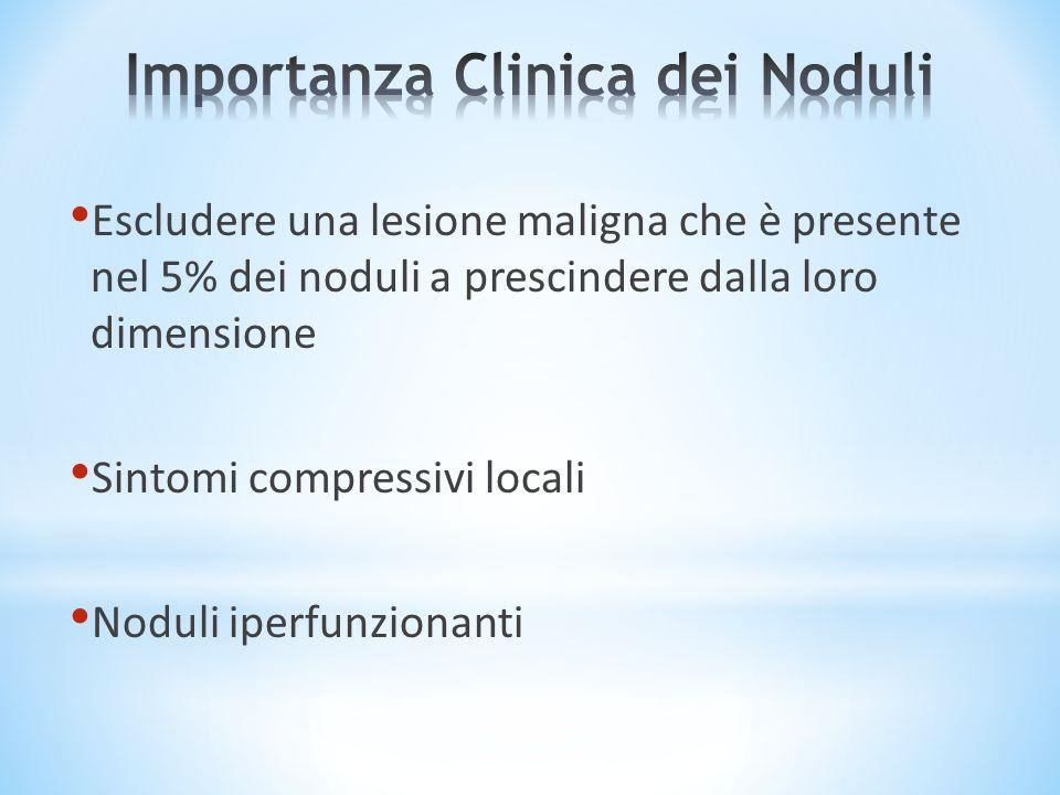 Escludere una lesione maligna che è presente nel 5% dei noduli a prescindere dalla loro dimensione Sintomi compressivi locali Noduli iperfunzionanti