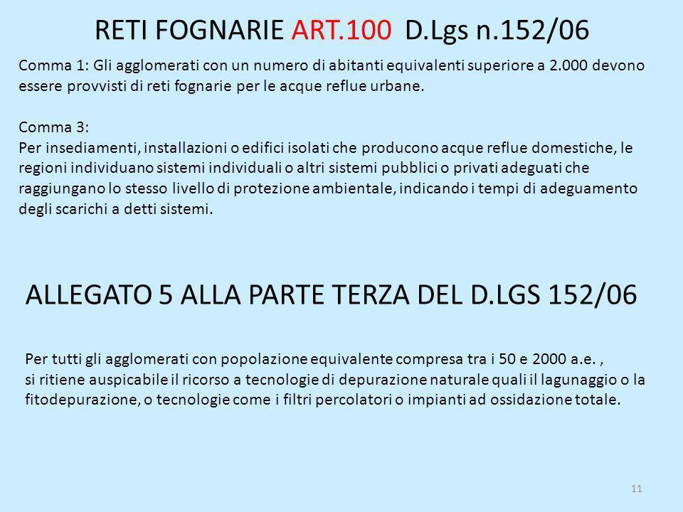RETI FOGNARIE ART.100 D.Lgs n.152/06 Comma 1: Gli agglomerati con un numero di abitanti equivalenti superiore a 2.000 devono essere provvisti di reti