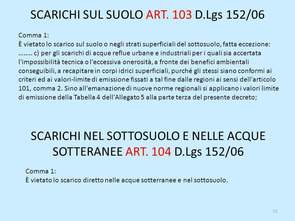 SCARICHI SUL SUOLO ART. 103 D.Lgs 152/06 12 Comma 1: È vietato lo scarico sul suolo o negli strati superficiali del sottosuolo, fatta eccezione: ……..