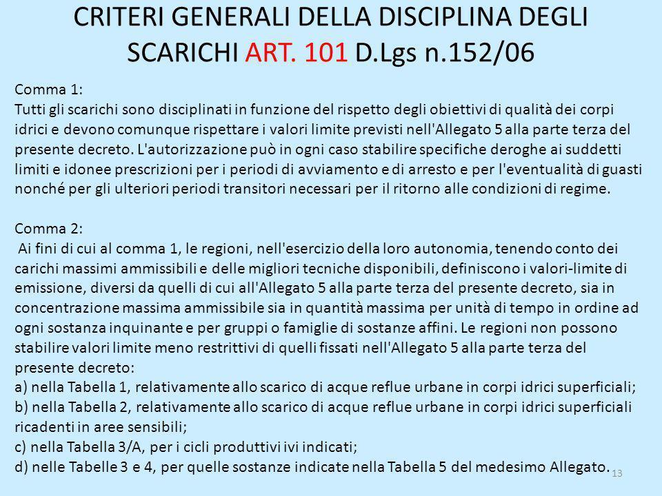 CRITERI GENERALI DELLA DISCIPLINA DEGLI SCARICHI ART. 101 D.Lgs n.152/06 Comma 1: Tutti gli scarichi sono disciplinati in funzione del rispetto degli