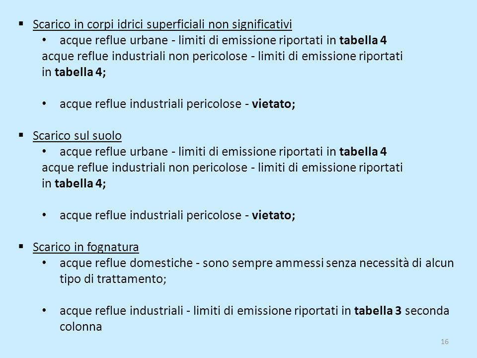 16  Scarico in corpi idrici superficiali non significativi acque reflue urbane - limiti di emissione riportati in tabella 4 acque reflue industriali