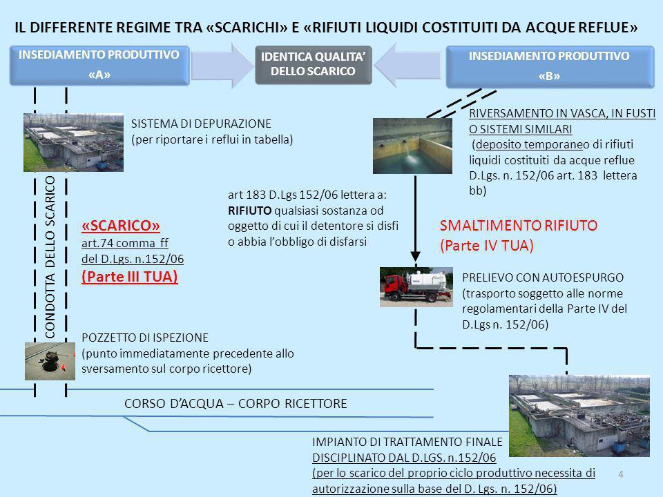 Allegato A : Criteri di assimilazione alle acque reflue domestiche (previsto dall articolo 2,D.P.R.19 ottobre 2011, n.