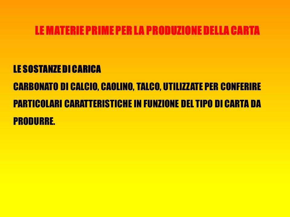 LE MATERIE PRIME PER LA PRODUZIONE DELLA CARTA LE SOSTANZE DI CARICA CARBONATO DI CALCIO, CAOLINO, TALCO, UTILIZZATE PER CONFERIRE PARTICOLARI CARATTERISTICHE IN FUNZIONE DEL TIPO DI CARTA DA PRODURRE.