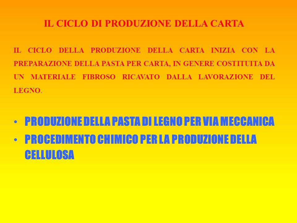 IL CICLO DI PRODUZIONE DELLA CARTA IL CICLO DELLA PRODUZIONE DELLA CARTA INIZIA CON LA PREPARAZIONE DELLA PASTA PER CARTA, IN GENERE COSTITUITA DA UN MATERIALE FIBROSO RICAVATO DALLA LAVORAZIONE DEL LEGNO.