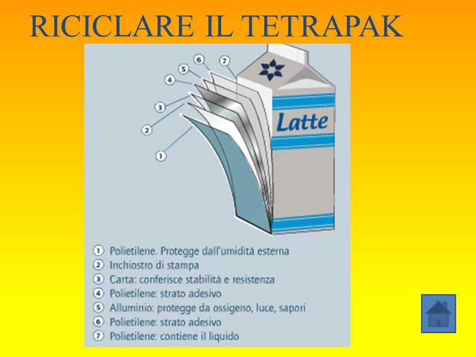RICICLARE IL TETRAPAK