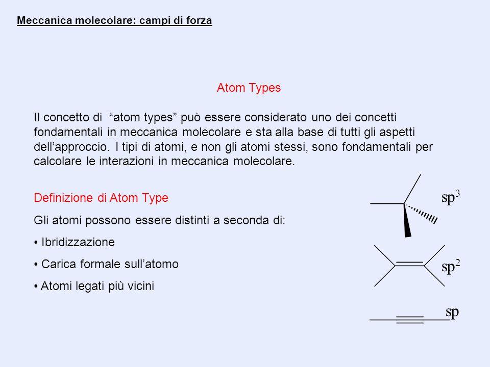 Atom Types Il concetto di atom types può essere considerato uno dei concetti fondamentali in meccanica molecolare e sta alla base di tutti gli aspetti dell'approccio.
