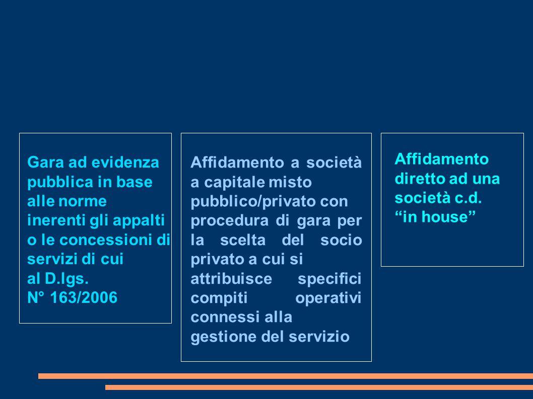 Gara ad evidenza pubblica in base alle norme inerenti gli appalti o le concessioni di servizi di cui al D.lgs.