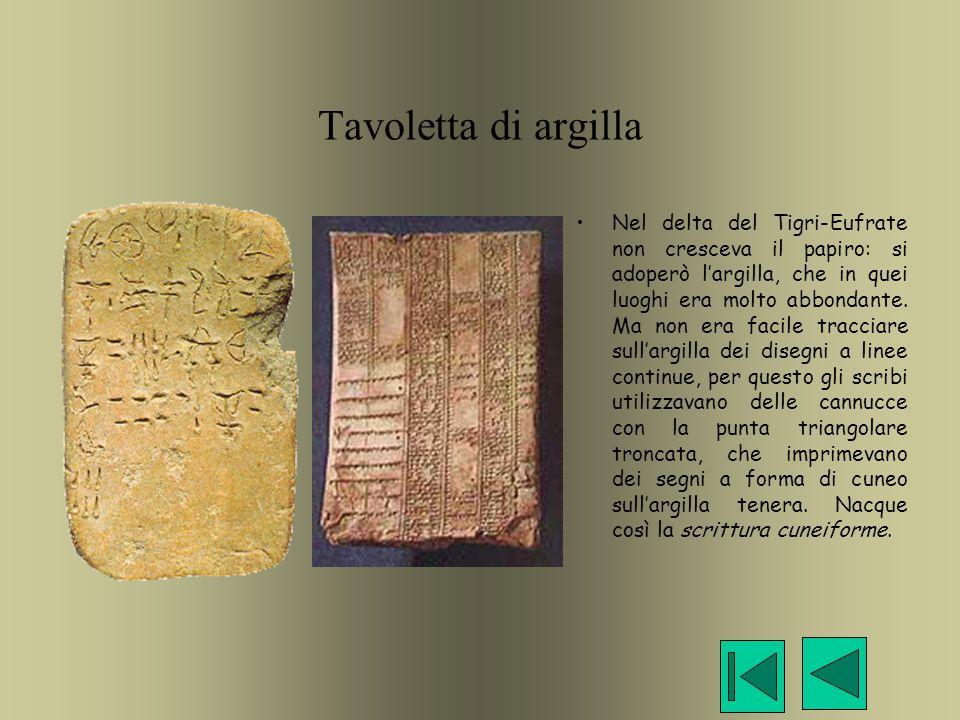 Tavoletta di argilla Nel delta del Tigri-Eufrate non cresceva il papiro: si adoperò l'argilla, che in quei luoghi era molto abbondante. Ma non era fac
