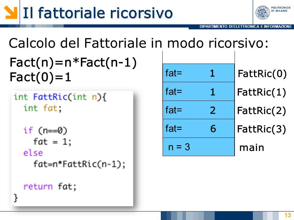 DIPARTIMENTO DI ELETTRONICA E INFORMAZIONE n = 3 main fat= FattRic(3) fat= FattRic(2) fat= FattRic(1) fat= FattRic(0) Il fattoriale ricorsivo Calcolo del Fattoriale in modo ricorsivo: 1 1 2 6 Fact(n)=n*Fact(n-1) Fact(0)=1 13