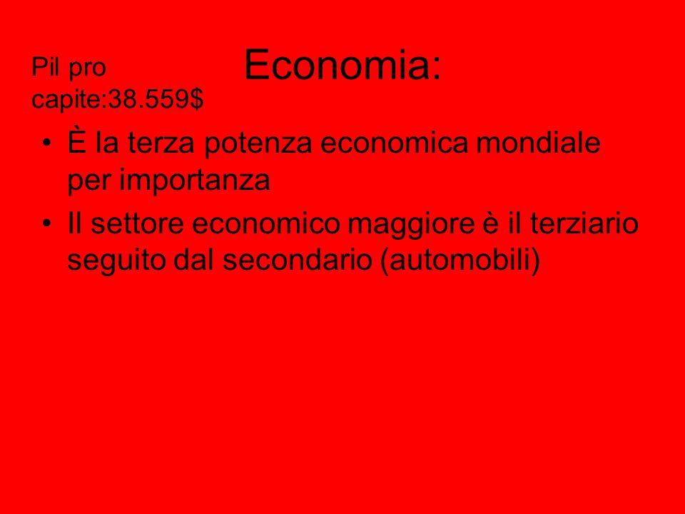 Economia: È la terza potenza economica mondiale per importanza Il settore economico maggiore è il terziario seguito dal secondario (automobili) Pil pr