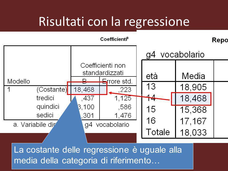 Risultati con la regressione La costante delle regressione è uguale alla media della categoria di riferimento…