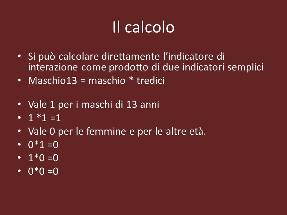 Il calcolo Si può calcolare direttamente l'indicatore di interazione come prodotto di due indicatori semplici Maschio13 = maschio * tredici Vale 1 per