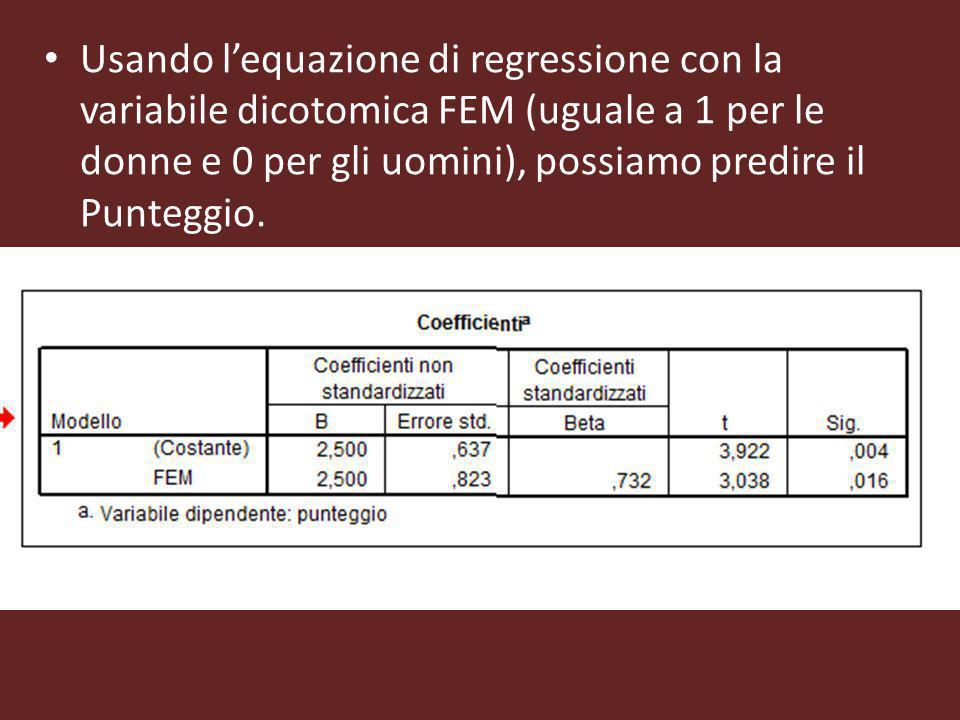 Per una donna, Fem =1 Punteggio previsto= media Y = cost + molt * X 2,5 + 2,5*1 = 5,0 Per ogni donna il punteggio previsto è uguale alla media delle donne.